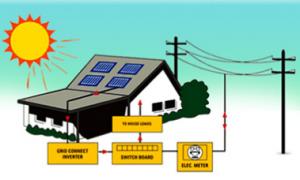 solar-energy-residential-complex